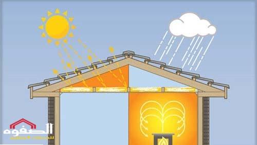 انواع المواد العازلة في العزل الحراري